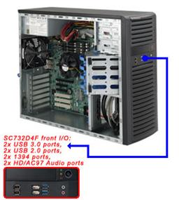 Supermicro SuperChassis CSE-732D4F-903B MID Tower BLACK 900W Multi Output Power Supply