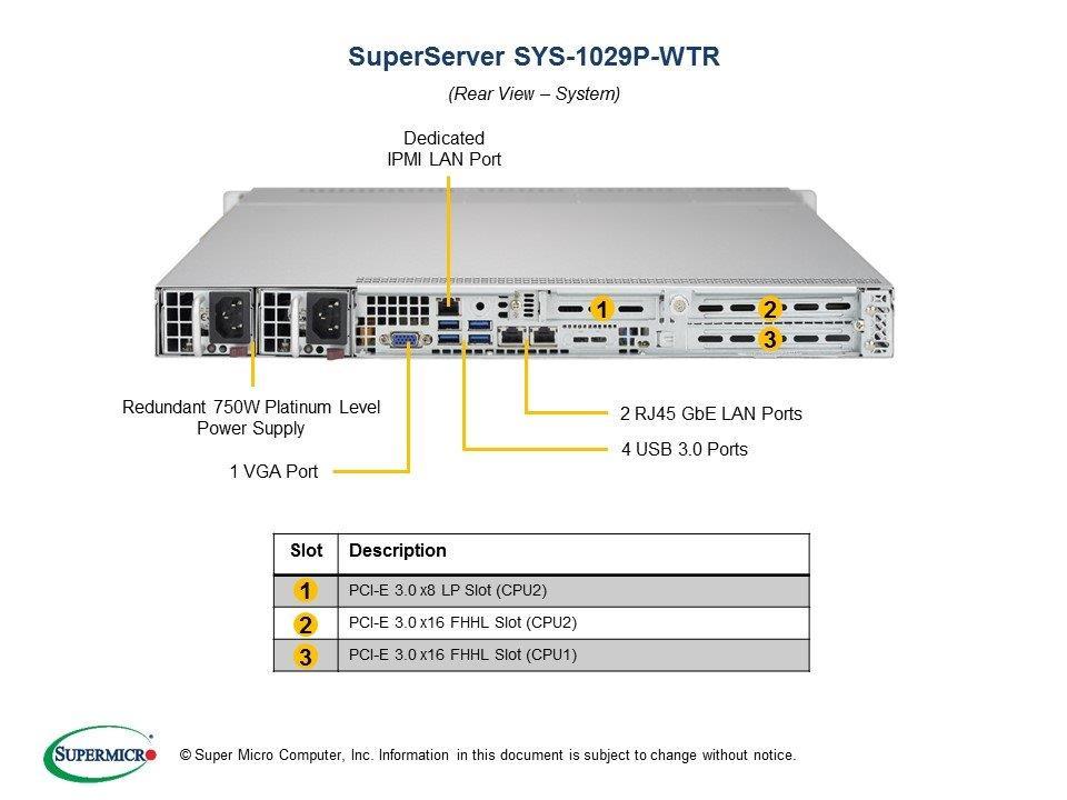 SuperMicro Special-Built Dual-CPU Intel Xeon 3104 6-Core 1 7
