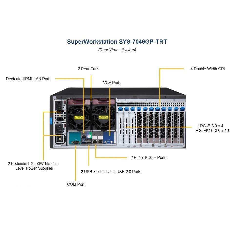 Supermicro Dual-CPU Xeon Silver 4114 10-Core 4U Tower
