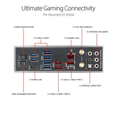 ASUS ROG Maximus XI Code Z390 Gaming Motherboard LGA1151