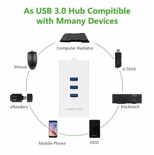 UGREEN USB 3.0 Gigabit Ethernet Adapter with 3 Port USB Hub, 0.2M, White (CR102)