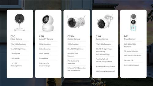 EZVIZ C3WN 1080p Outdoor Wi-Fi Bullet Camera with Google Assistant and Amazon Alexa Compatibility