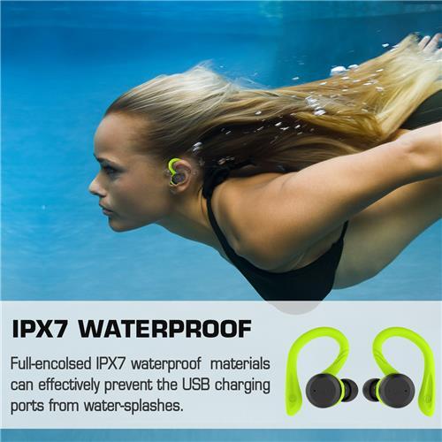 iCAN True Wireless Bluetooth V5.0 Sports Earbud