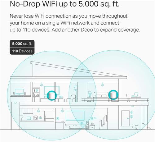 TP-LINK (Deco X20 2-Pack) WiFi 6 Mesh WiFi, AX1800
