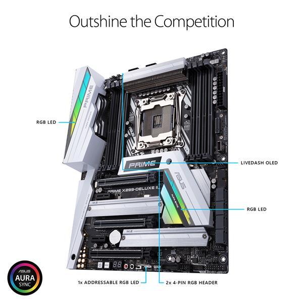 ASUS Prime X299-Deluxe II X299 Motherboard LGA2066 (Intel