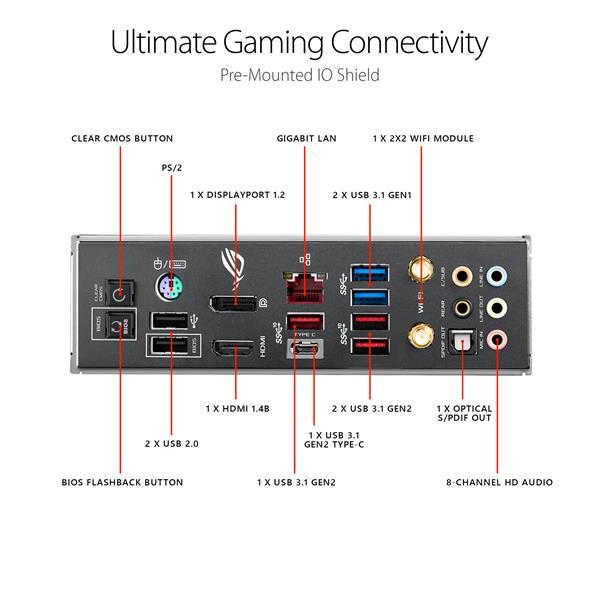 ROG MAXIMUS XI HERO WI-FI Socket LGA1151 USB 3.1 Gen 1 Intel Mothe... ASUS