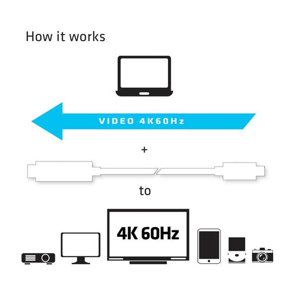 Club 3D USB TYPE C to HDMI 2.0 Cable 1.8 Meters/  5.9 Feet - Support 4K UHD @ 60Hz (CAC-1514)